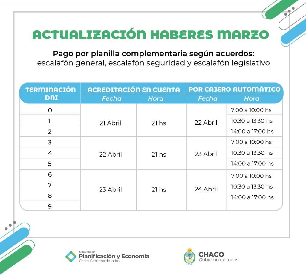 Mañana inicia el pago de aumentos para la Administración Pública con cronograma escalonado