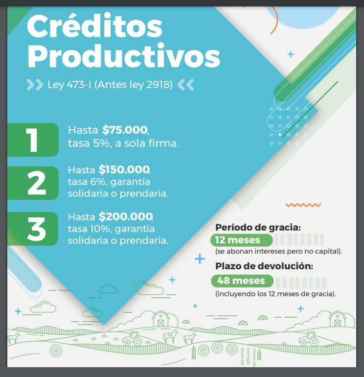 PRODUCCIÓN OFRECE FINANCIAMIENTO ACCESIBLE Y ESTRATÉGICO A PEQUEÑOS AGRICULTORES, GANADEROS E INDUSTRIALES