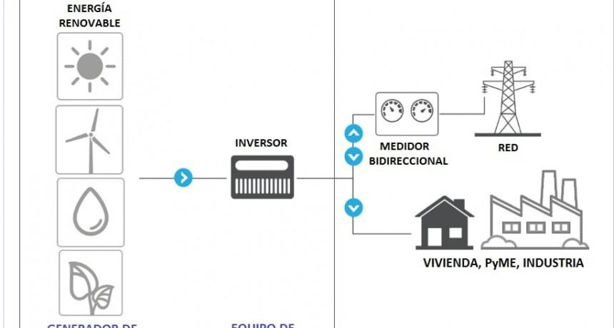Chaco: EL GOBERNADOR REGLAMENTÓ LA LEY QUE FOMENTA LA GENERACIÓN DISTRIBUIDA DE ENERGÍA RENOVABLE INTEGRADA A LA RED ELÉCTRICA PÚBLICA