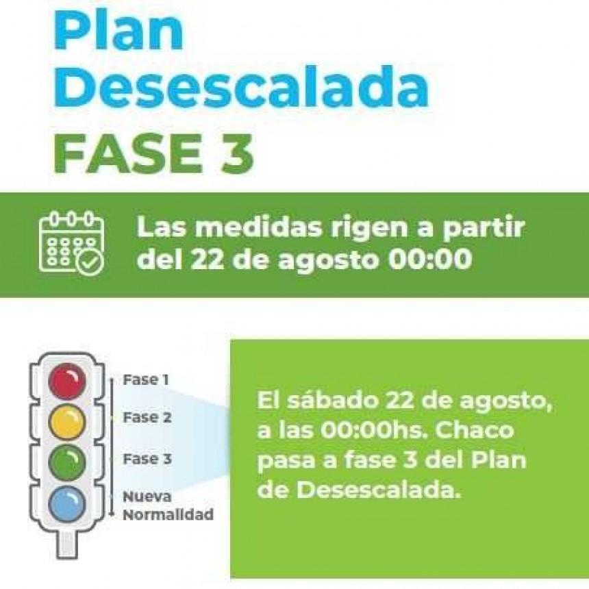 Fase 3 del Plan de Desescalada: las medidas que rigen a partir de este sábado 22