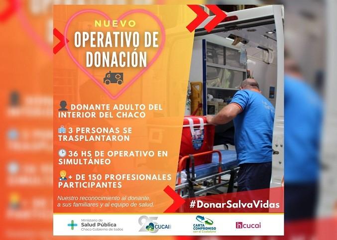 Salud Pública y el Cucai realizaron un exitoso operativo de donación de órganos en la provincia