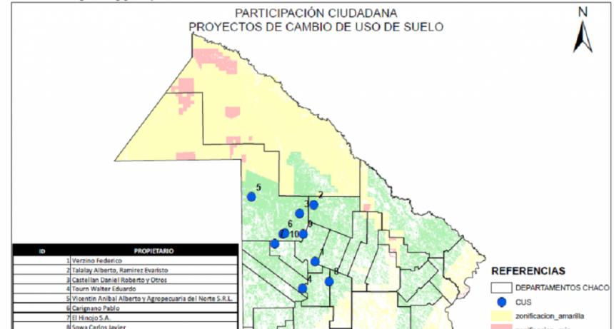 Aumento de la producción: participación ciudadana para el cambio de uso de suelo