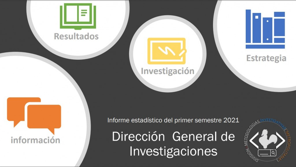 LA DIRECCIÓN GENERAL DE INVESTIGACIONES DE LA POLICÍA DEL CHACO BRINDÓ EL INFORME DE LOS RESULTADOS OBTENIDOS HASTA AGOSTO