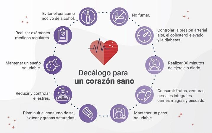 Este miércoles desde las 16 horas: Seguí el Primer Congreso Virtual de Cardiología para la Comunidad del ICBA Instituto Cardiovascular