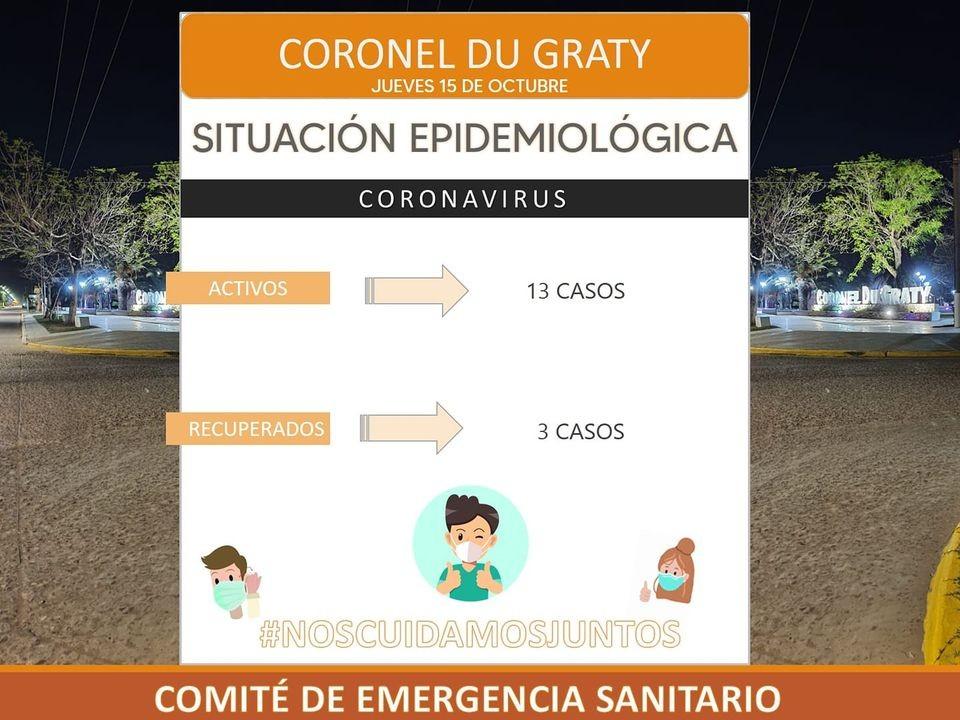 Coronel Du Graty: EL MUNICIPIO INFORMÓ EL PARTE EPIDEMIOLÓGICO INFORMANDO 13 CASOS DE CORONAVIRUS EN LA LOCALIDAD Y 3 RECUPERADOS